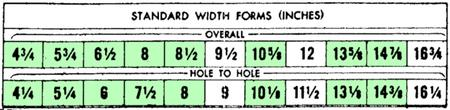 Standard widths for forms for the IBM 407. From 407 Operating Manual page 187.