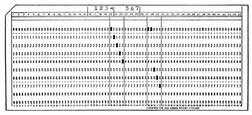 The IBM 550 card interpreter read data punched into an 80-column card and printed 45 columns of that data at the top of the card.