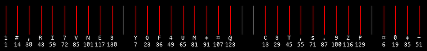 Timing diagram for the note A4. Each red line indicates a printed character.