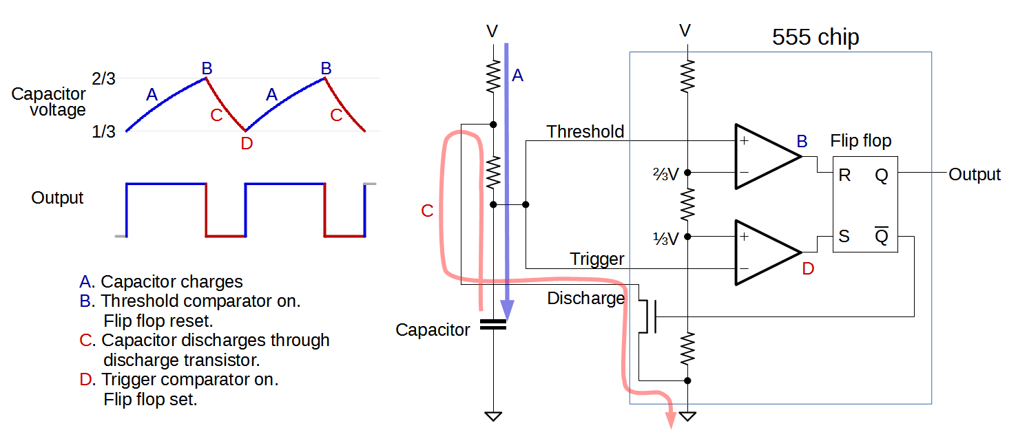 Reverse Engineering The Popular 555 Timer Chip Cmos Version Monostable Circuit Electrical Electronics Diagram Showing How Can Operate As An Oscillator