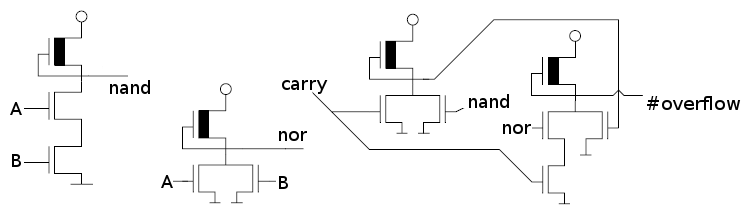 The 6502 CPU's overflow flag explained at the silicon level