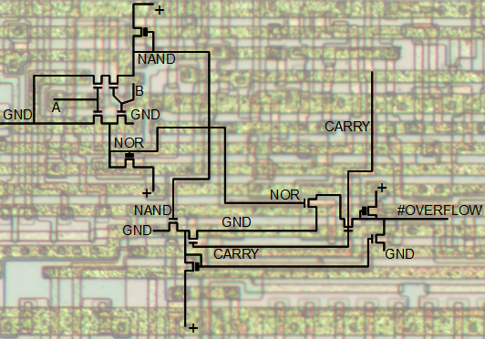 the 6502 cpu's overflow flag explained at the silicon level  6502 logic diagram #11