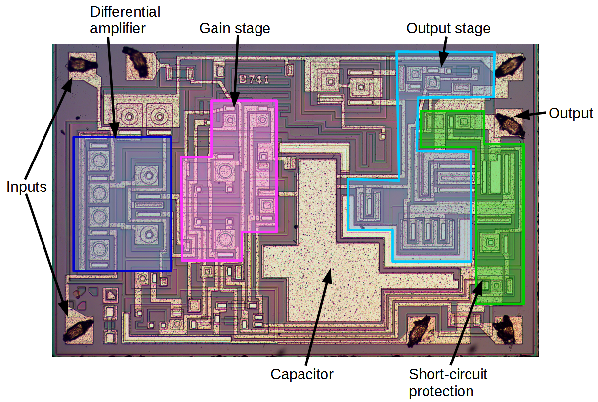 understanding silicon circuits inside the ubiquitous 741 op amp rh righto com block diagram of op amp 741 ppt block diagram of alu ic 74181