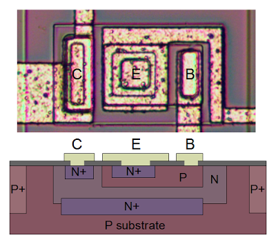 Structure of an NPN transistor in the 741 op amp