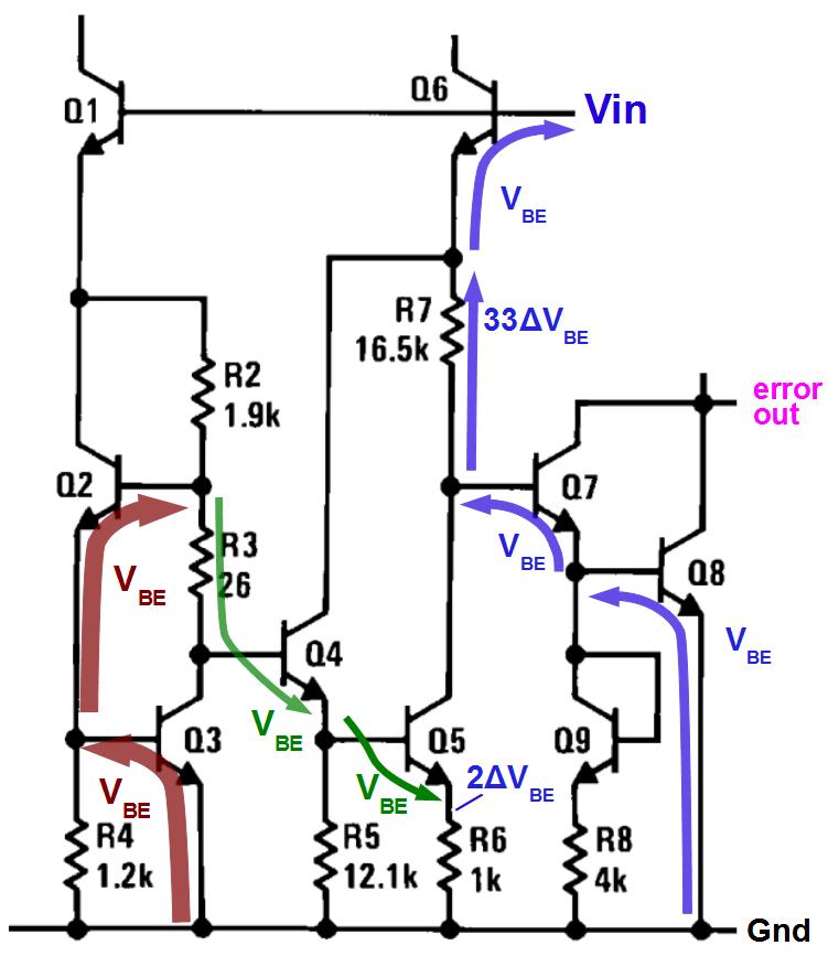 reverse engineering a \u003cdel\u003ecounterfeit\u003c\ del\u003e 7805 voltage regulatorhow the bandgap voltage is generated in the 7805 voltage regulator