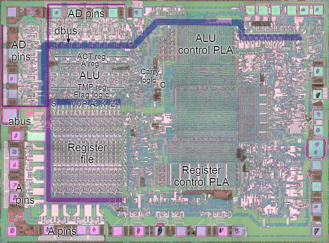 Reverse Engineering The 8085s Decimal Adjust Circuitry Logic Diagram Of 8085