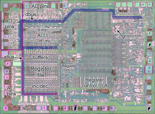 Photograph of the 8085 chip showing components relevant to register operations.