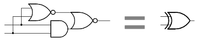 An XOR gate can be implemented by a NOR gate and an AND-NOR gate. This circuit is used in the 8085 ALU.