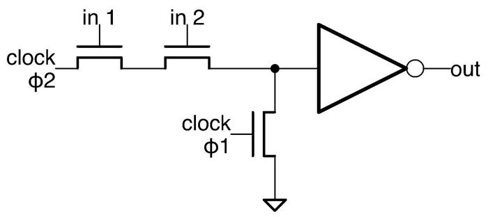 Implementation of a NAND gate using dynamic logic. The gate is controlled by the two-phase clock signals.