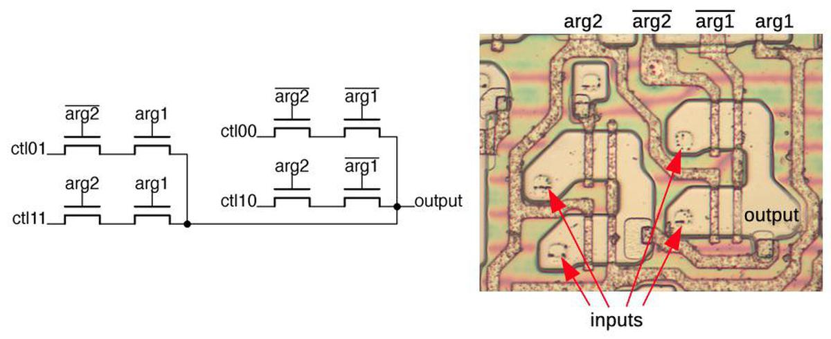 Implementation of the multiplexed gate in the ALU.