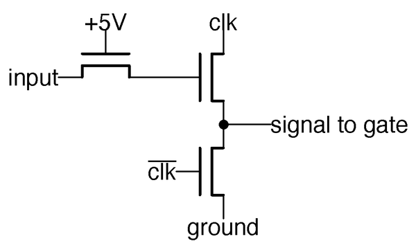 The drive signals to the ALU gates are generated with this dynamic circuit.