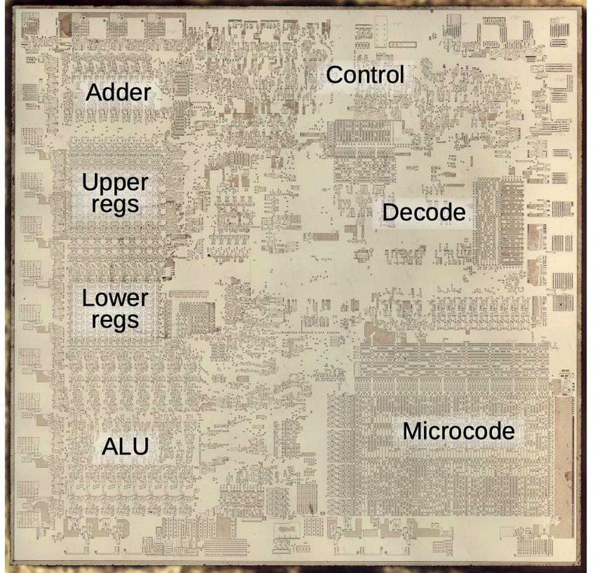 Die of the 8086 microprocessor showing main functional blocks.