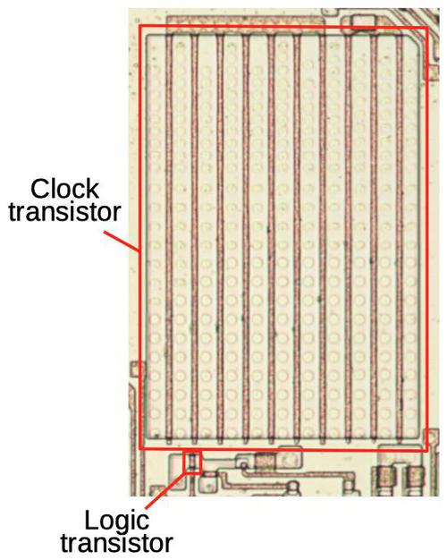 A large transistor in the clock driver compared to a neighboring logic transistor.