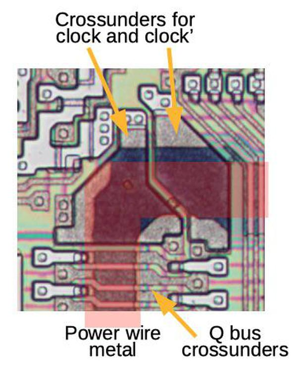 The clock has large crossunders to cross the power wire. The Q bus (which transfers instructions from the instruction queue to the decoder) has much smaller crossunders.