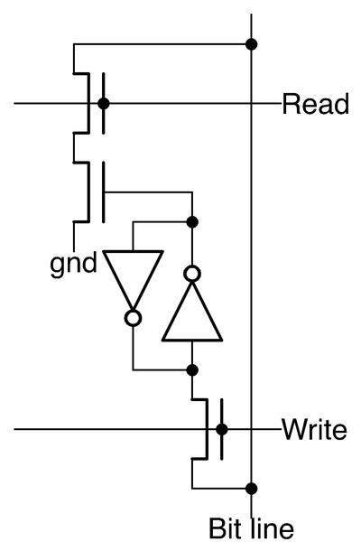 Schematic diagram of a register cell storing a single bit. The register file is built from an array of these cells.