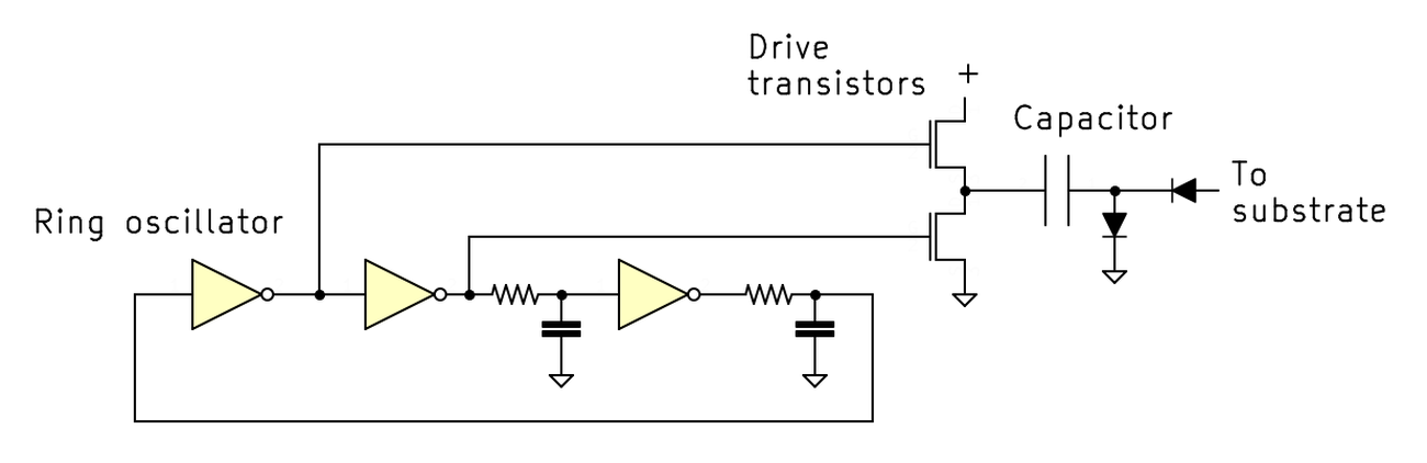 Schematic of the charge pump used in the Intel 8086 to provide negative substrate bias.