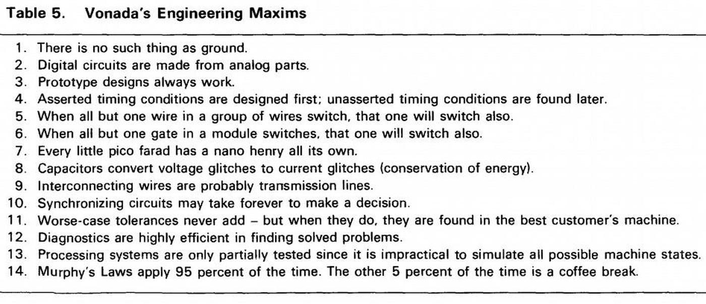 Vonada's Engineering Maxims (text).