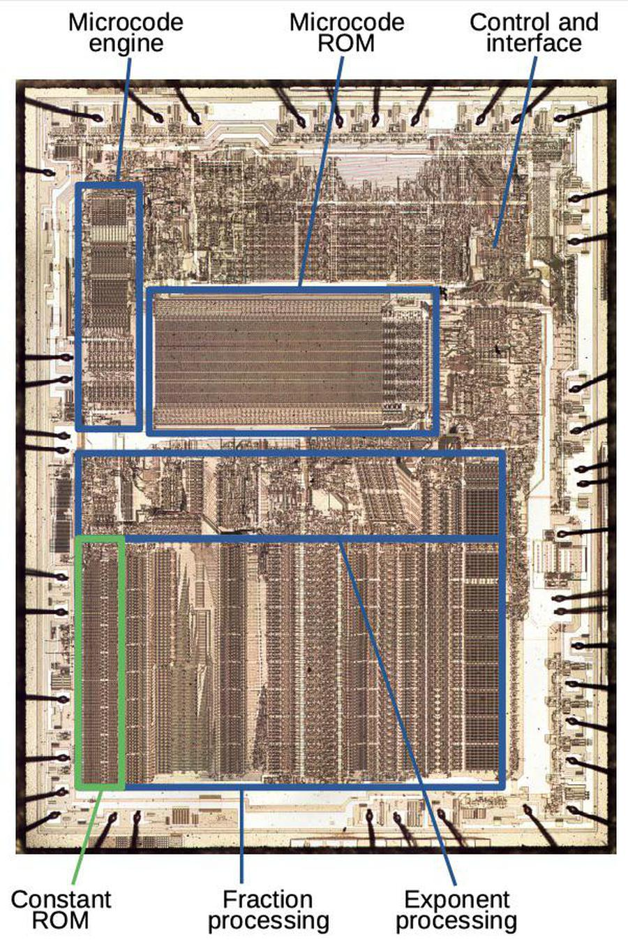 Die of the Intel 8087 floating point unit chip, with main functional blocks labeled. The constant ROM is outlined in green. Click for a larger image.