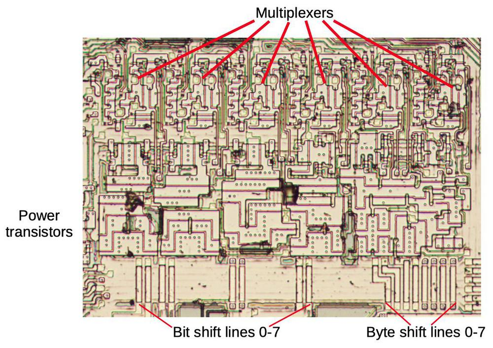 The multiplexer/decoder circuitry.