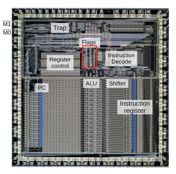 The flag circuitry in the ARM1 processor interacts with many other components of the chip.