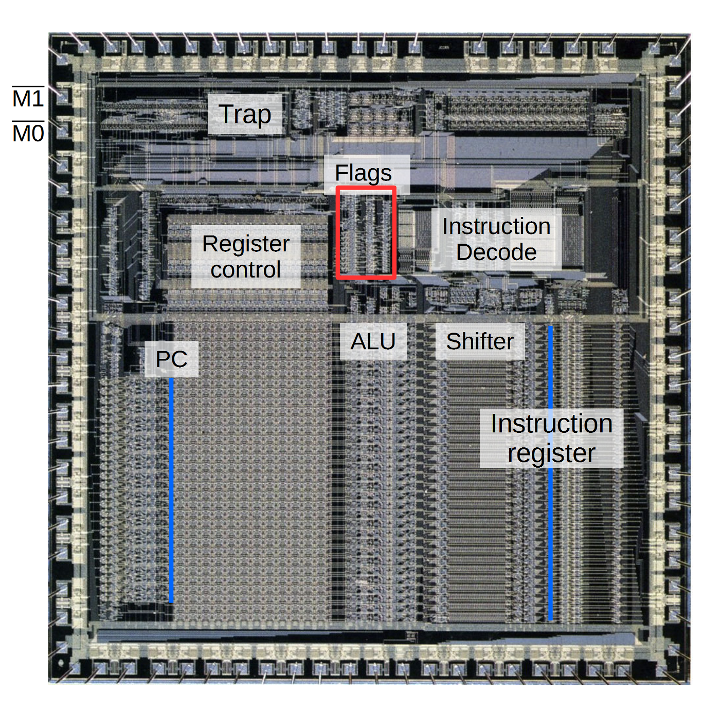 Ken Shirriffs Blog February 2016 Charge Amplifier Circuit Free Electronic Circuits 8085 Projects The Flag Circuitry In Arm1 Processor Interacts With Many Other Components Of Chip