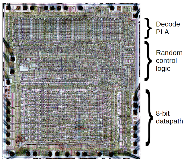 Layout of the 6502 processor.