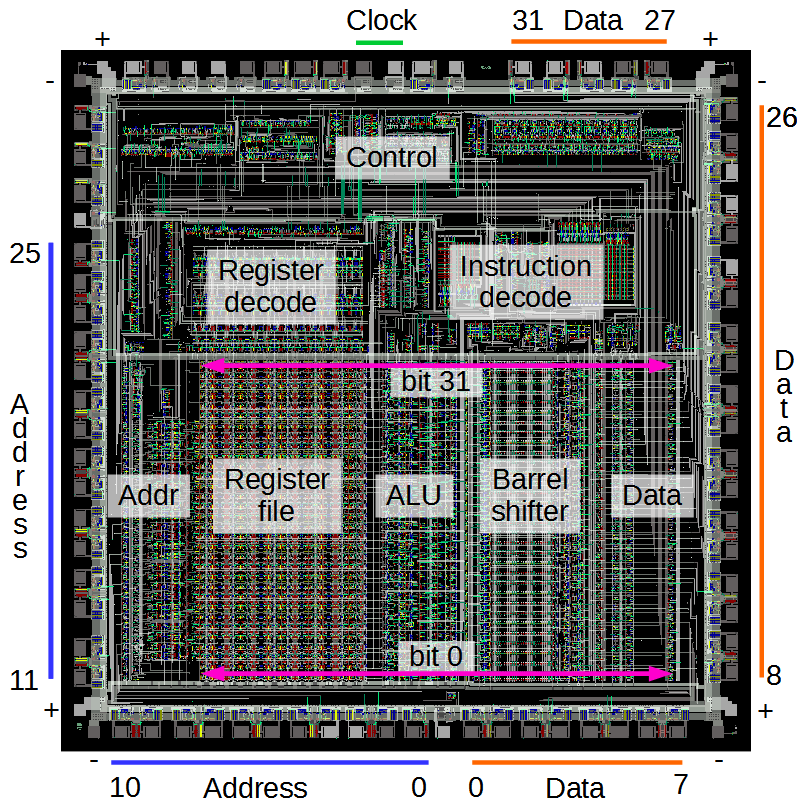 Reverse engineering the ARM1, ancestor of the iPhone's processor