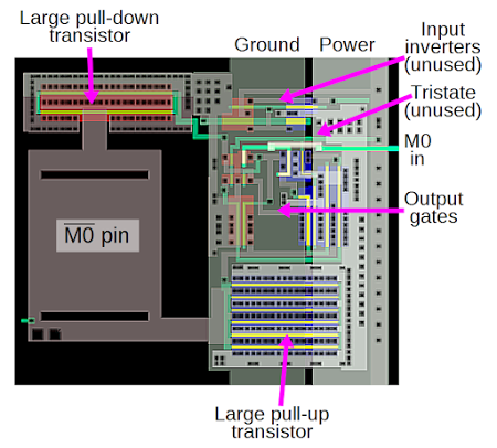 Driver for the M0 mode output pin. Much of the circuit is unused, since the same circuit is used for most I/O pins.