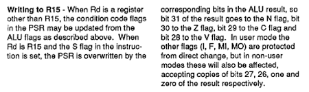 The ARM manual explains how flags are updated by a data processing instruction (ADD, etc.)