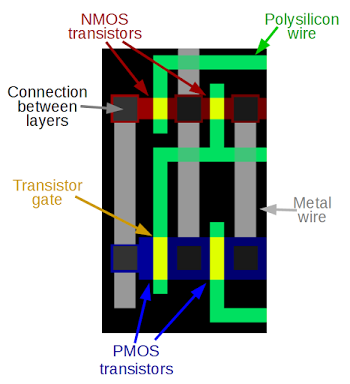 A pass-gate multiplexer in the ARM1 processor, showing how different layers are displayed in the Visual ARM1 simulator.
