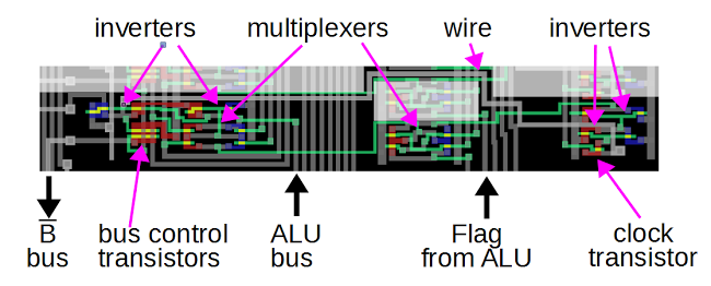 The circuitry for one flag (N/negative) in the ARM1 processor.