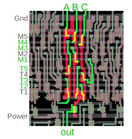 One gate from the Z-80 to generate a control signal at the right time by combining M cycle and T state signals.