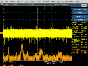 High frequency oscilloscope trace from Belkin phone charger