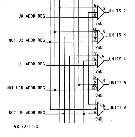 The Instructional Logic Diagrams (ILD) for the IBM 1401 explain the circuitry of the computer. The above diagram shows the address decode logic used for the core memory.