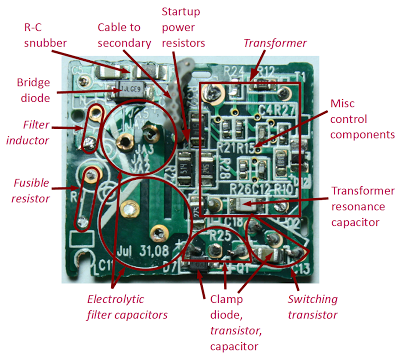 Apple iPhone charger, showing the primary circuit board with some components removed