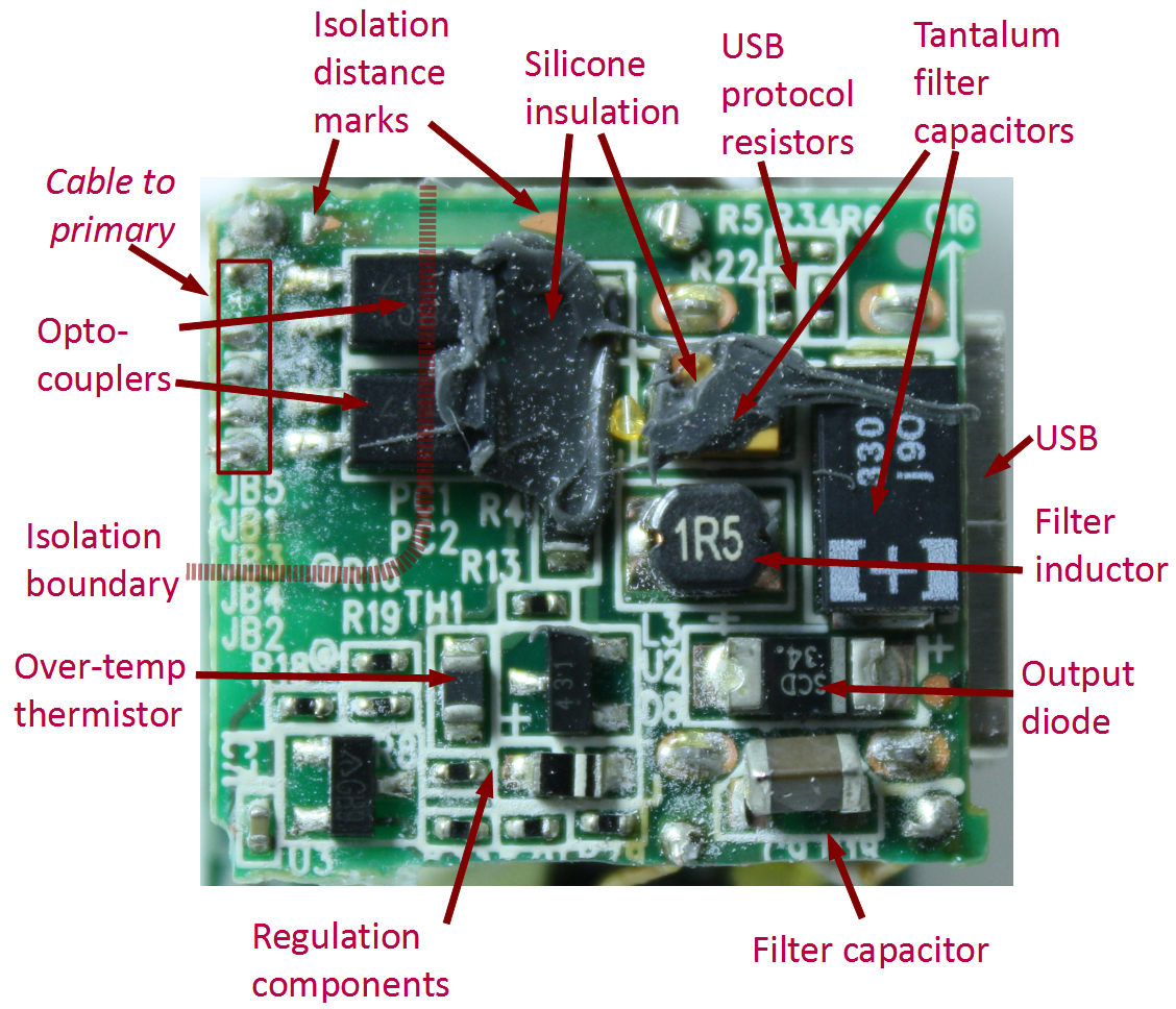 Apple Iphone Charger Teardown Quality In A Tiny Expensive Package Usb Control Board Wiring Diagram Secondary Circuit From The Optocouplers Are Upper Left Feedback