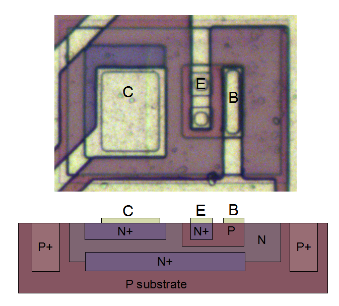 Reverse-engineering the TL431: the most common chip you've