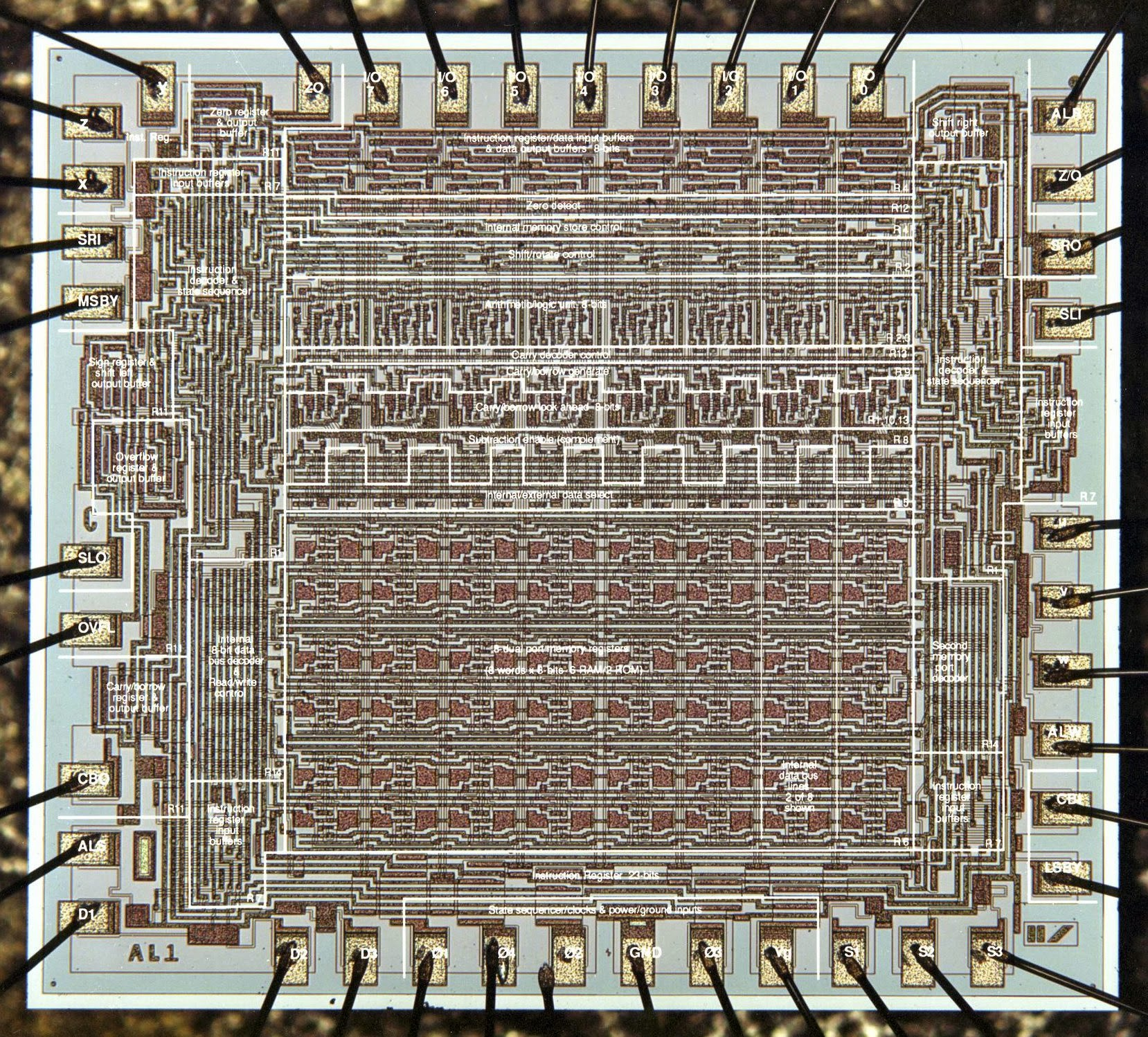 Cheap write my essay evolution of microprocessor