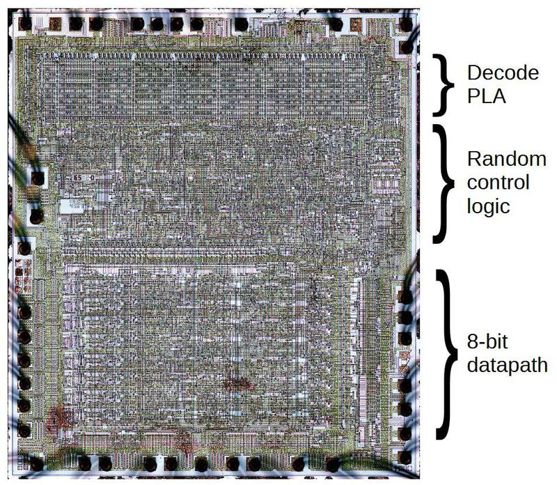 Die photo of the 6502 microprocessor. The 6502 used a PLA and random logic for the control logic, which occupies over half the chip. Note the regular, grid-like structure of the PLA. Die photo courtesy of Visual 6502.