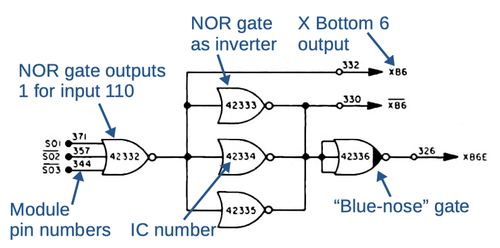 This address decode circuit generates one of the select signals. The AGC has 28 decode circuits similar to this.