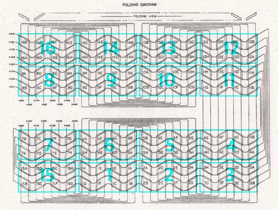 This folding diagram shows how 16 mats are folded into the core module. (Each cyan rectangle indicates a mat.)