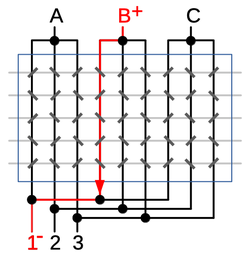 "Illustration of how ""top"" and ""bottom"" drivers work together to select a single line through the core matrix. Original diagram here."