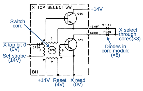 Schematic of one of the current switches in the AGC. This switch is the driver for X top line 0. The schematic shows one of the 8 pairs of diodes connected to this driver.