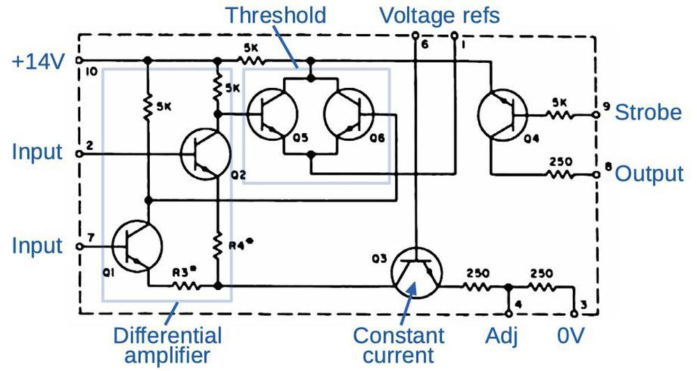 Schematic of the circuitry inside a sense amplifier IC.