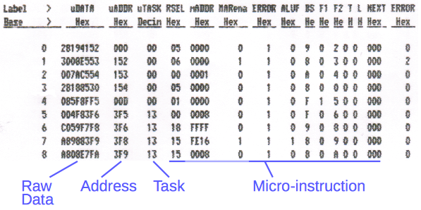 Restoring YCombinator's Xerox Alto day 5: Microcode tracing with a