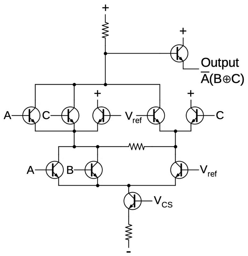 Schematic of an ECL AND-XOR circuit. It is slightly simplified: the input voltage levels for the lower half need to be a diode drop lower than the upper inputs. I'm not sure of the purpose of the horizontal resistor.