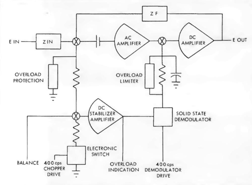 Simplified schematic of the op amp.