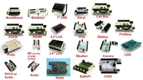Examples of BeagleBone capes. Image from beaglebone.org, CC BY-SA 3.0.