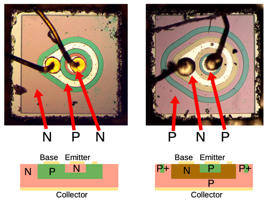 Comparison of NPN and PNP transistors in the module. Each transistor is 0.5mm on a side. Approximate cross-sections are shown below.