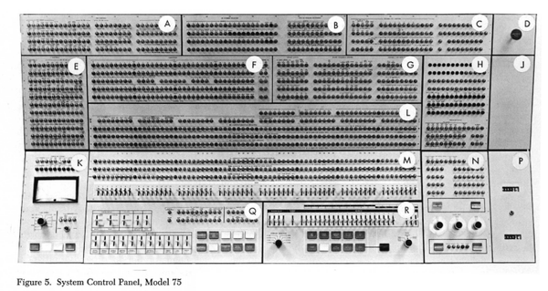 The IBM S/360 Model 75 had a very large console. Diagram from Model 75 Functional Characteristics page 14.